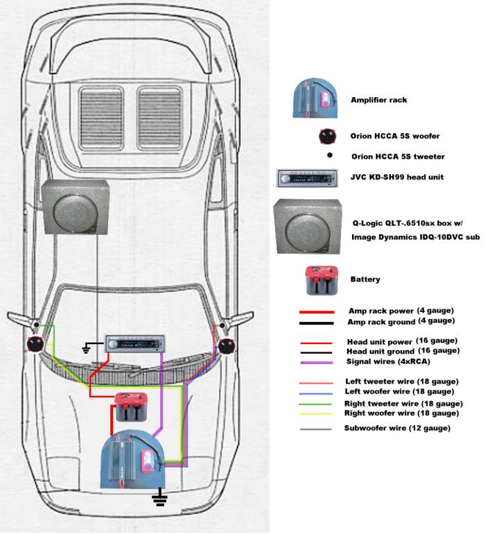 Outstanding Car Subwoofer Wiring Basic Electronics Wiring Diagram Wiring 101 Photwellnesstrialsorg